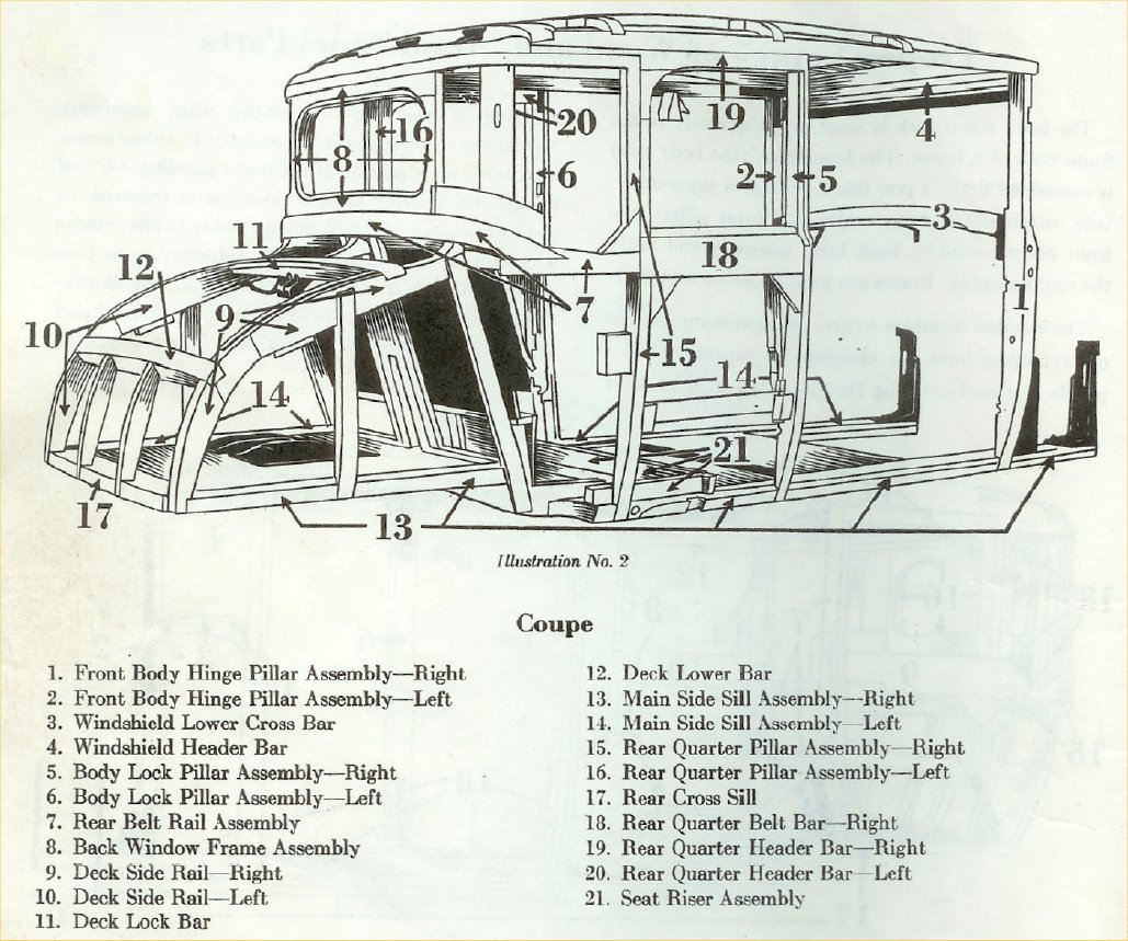 1931 Chevrolet Wiring Diagram | Wiring Liry on