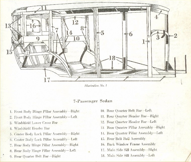 1936 chevy frame diagram